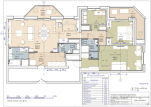План с мебелью и оборудованием