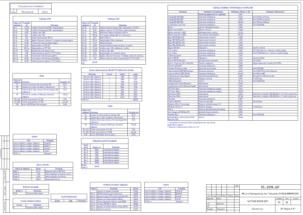 Спецификации материалов для оценки